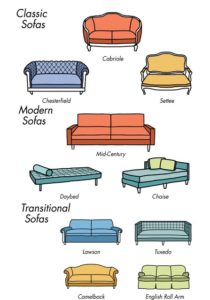 Cara Memilih Sofa Murah Bergaya Klasik